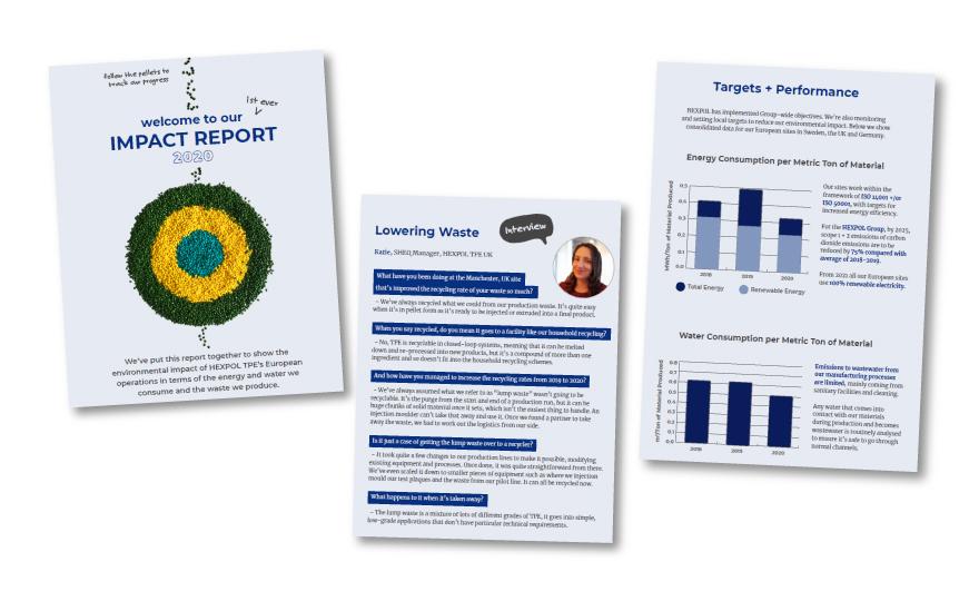 HEXPOL TPE Impact Report