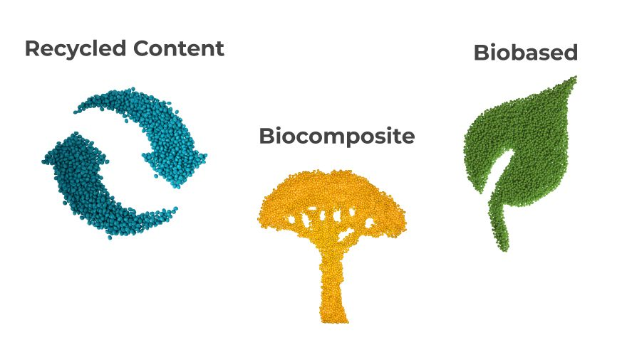 Recycled Content // Biocomposite // Biobased Materials