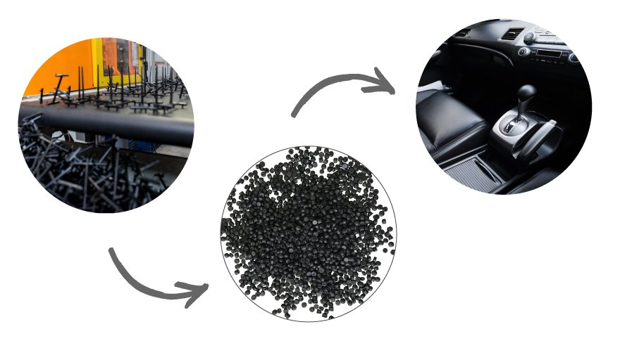 Image showing the Dryflex Circular TPE process . Turning plastic waste into new products.